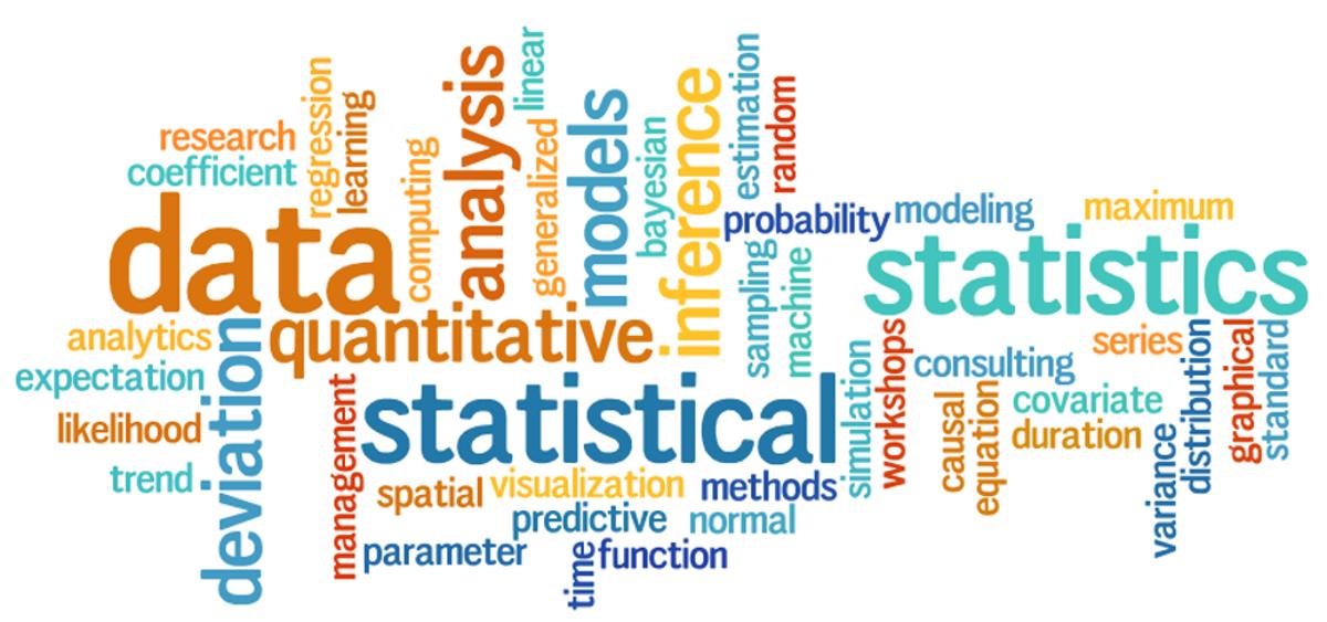 STATISTIK PERENCANAAN