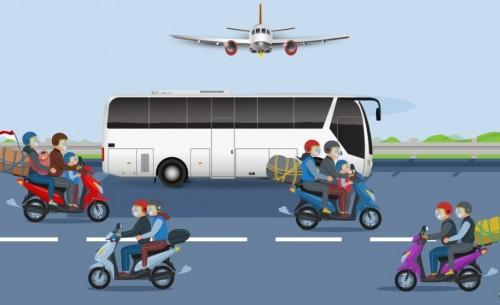 Pengantar Perencanaan Transportasi