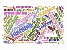 Teori Belajar dan Konsep Mengajar