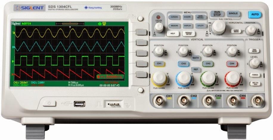 (A) Pengukuran Instrumentasi